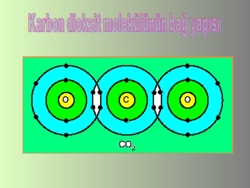 Karbon dioksit molekülünün bağ yapısı