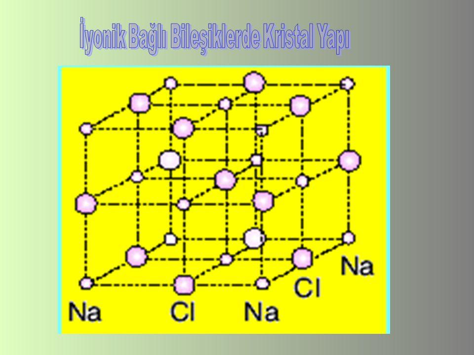 İyonik Bağlı Bileşiklerde Kristal Yapı