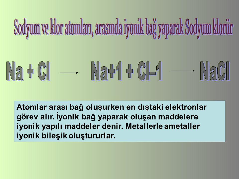 Sodyum ve klor atomları, arasında iyonik bağ yaparak Sodyum klorür