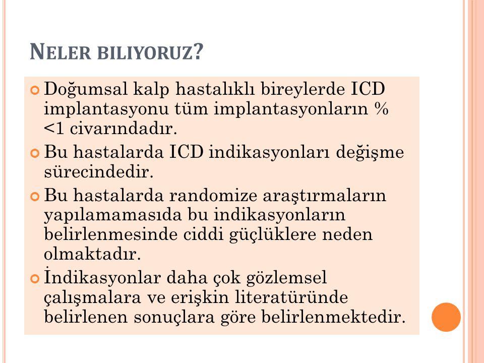 Neler biliyoruz Doğumsal kalp hastalıklı bireylerde ICD implantasyonu tüm implantasyonların % <1 civarındadır.
