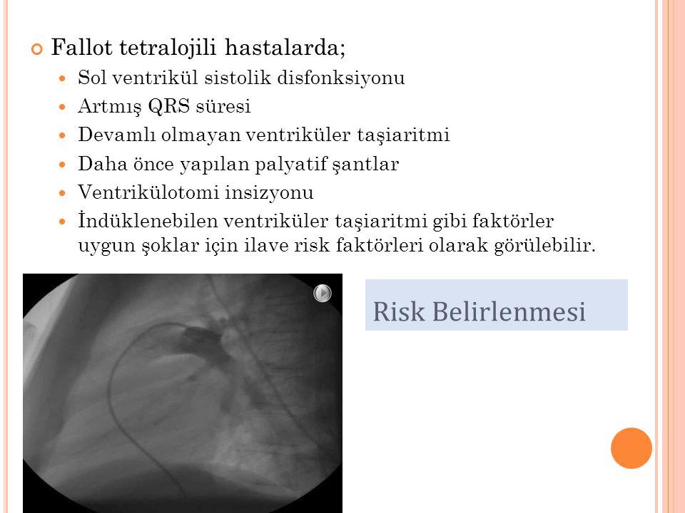 Risk Belirlenmesi Fallot tetralojili hastalarda;