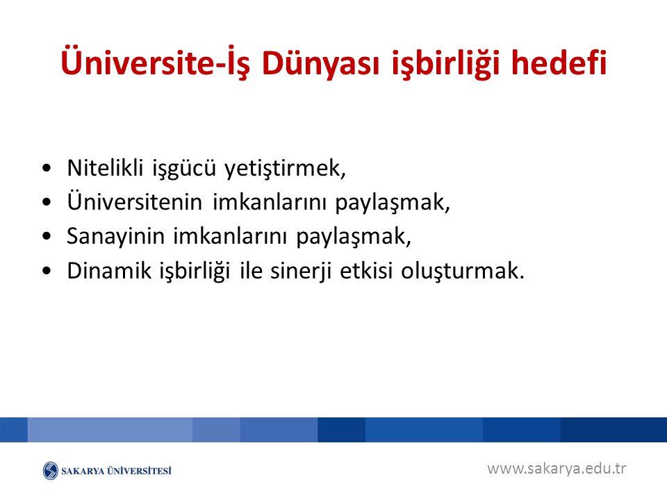 Üniversite-İş Dünyası işbirliği hedefi