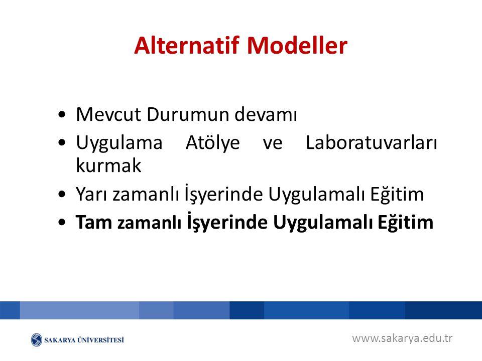Alternatif Modeller Mevcut Durumun devamı