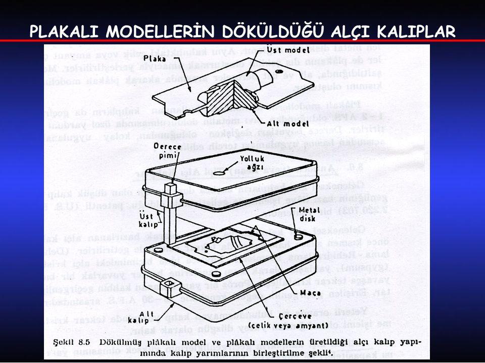 PLAKALI MODELLERİN DÖKÜLDÜĞÜ ALÇI KALIPLAR