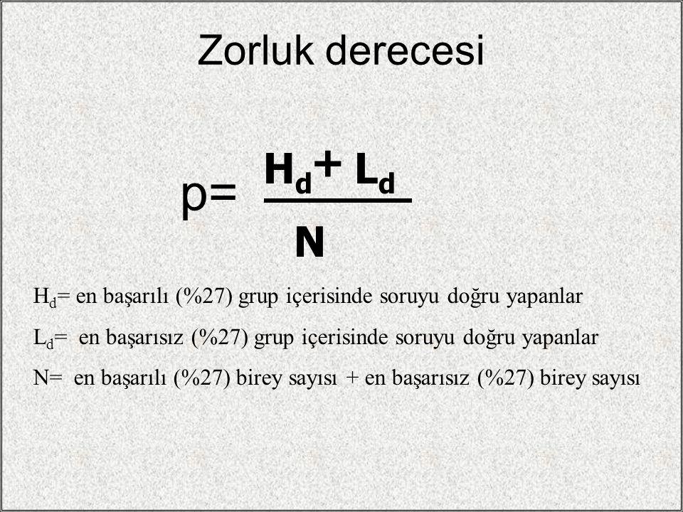 p= Zorluk derecesi + Hd Ld N