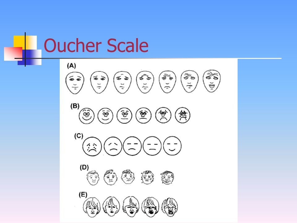 Oucher Scale