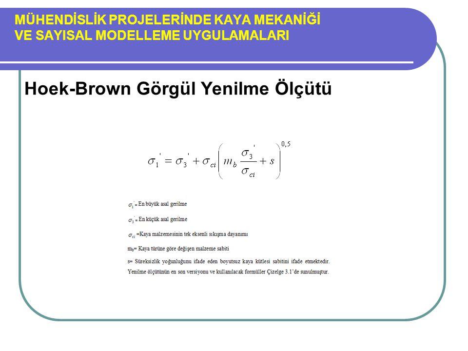 Hoek-Brown Görgül Yenilme Ölçütü