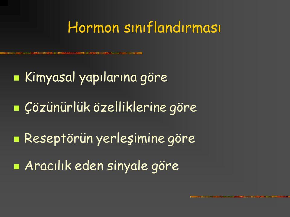 Hormon sınıflandırması
