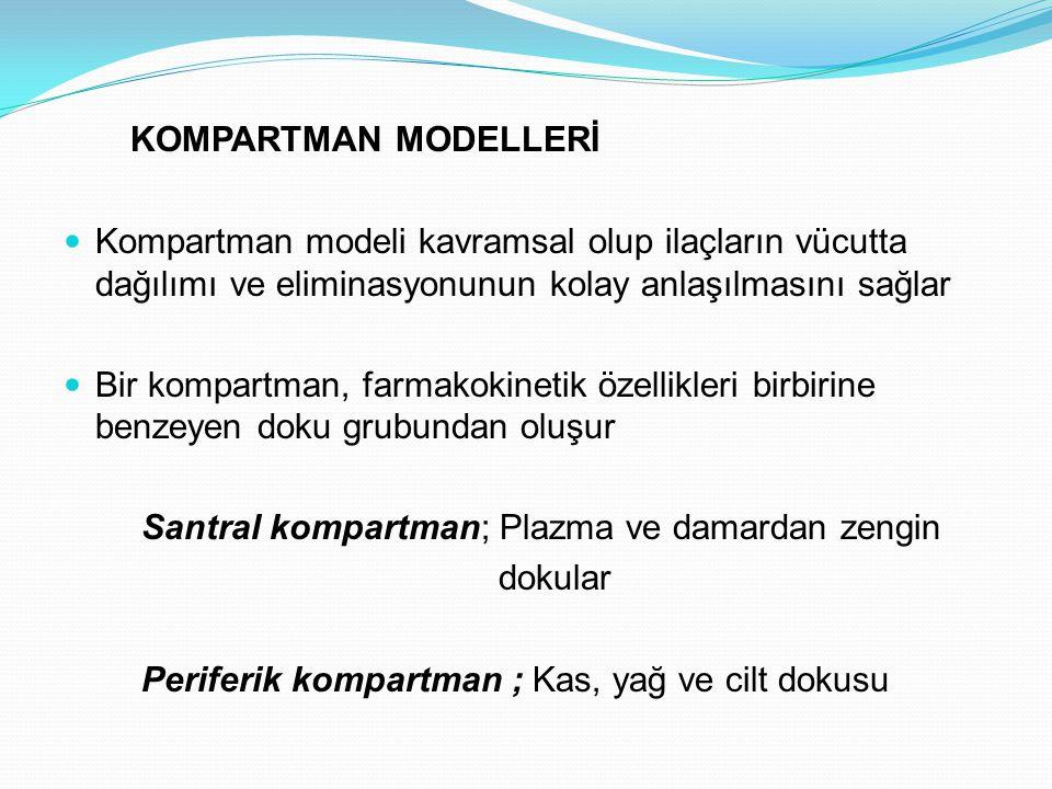 KOMPARTMAN MODELLERİ Kompartman modeli kavramsal olup ilaçların vücutta dağılımı ve eliminasyonunun kolay anlaşılmasını sağlar.