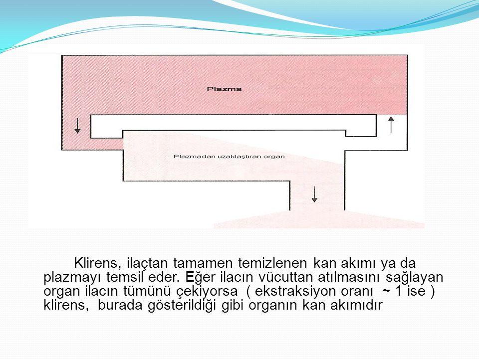 Klirens, ilaçtan tamamen temizlenen kan akımı ya da plazmayı temsil eder.