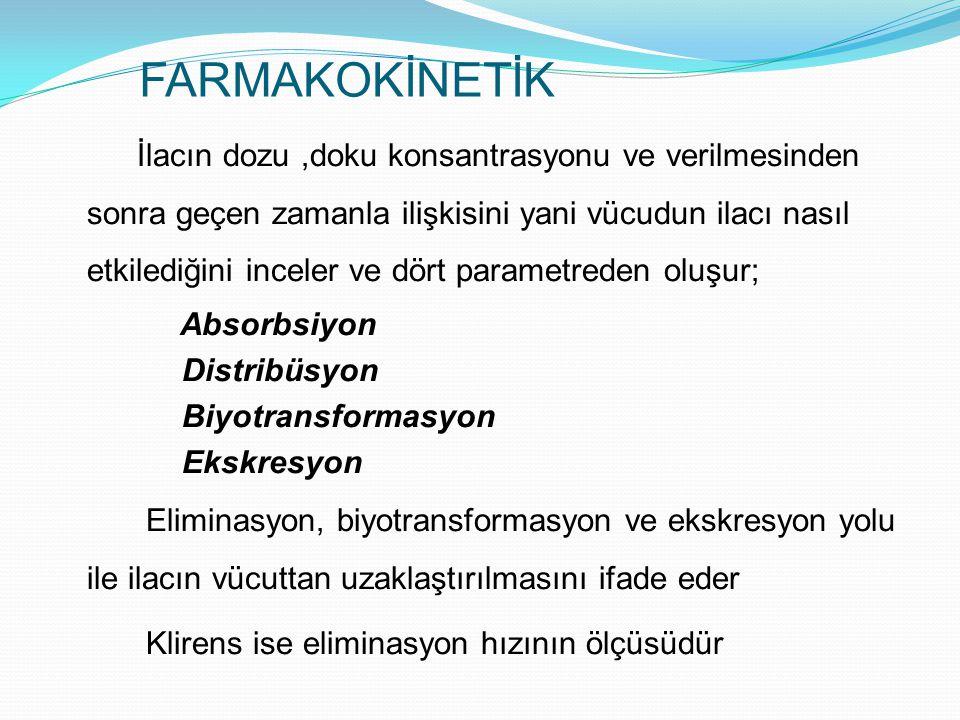 FARMAKOKİNETİK