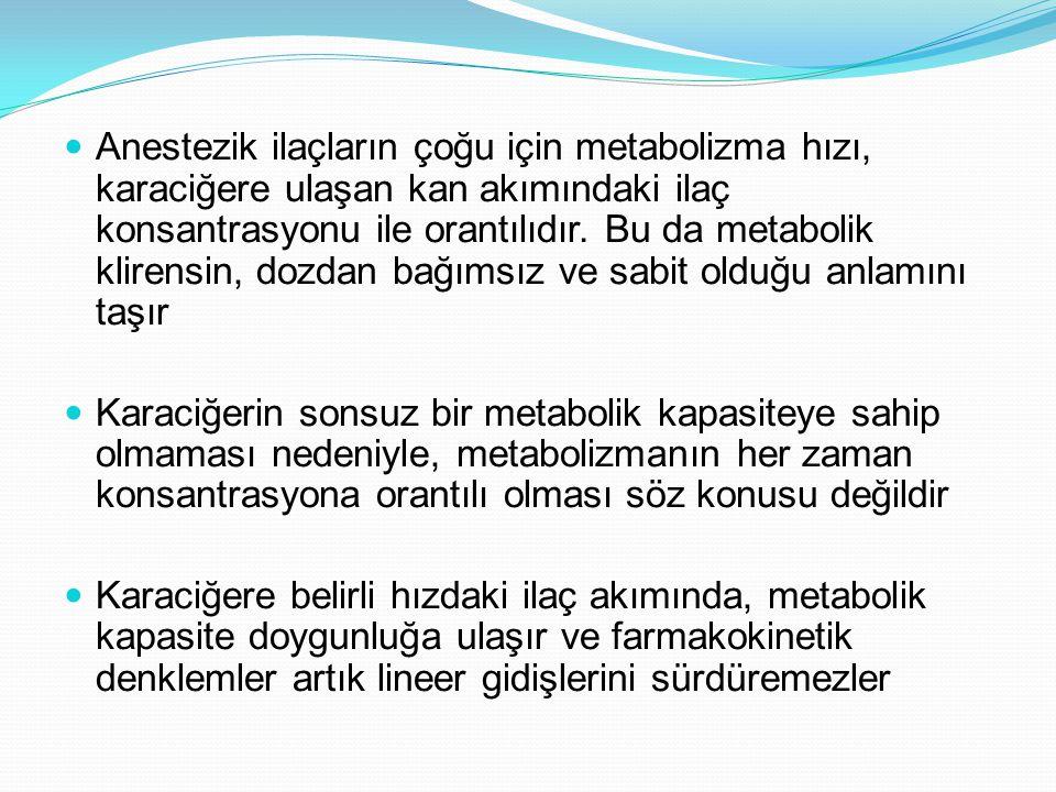 Anestezik ilaçların çoğu için metabolizma hızı, karaciğere ulaşan kan akımındaki ilaç konsantrasyonu ile orantılıdır. Bu da metabolik klirensin, dozdan bağımsız ve sabit olduğu anlamını taşır