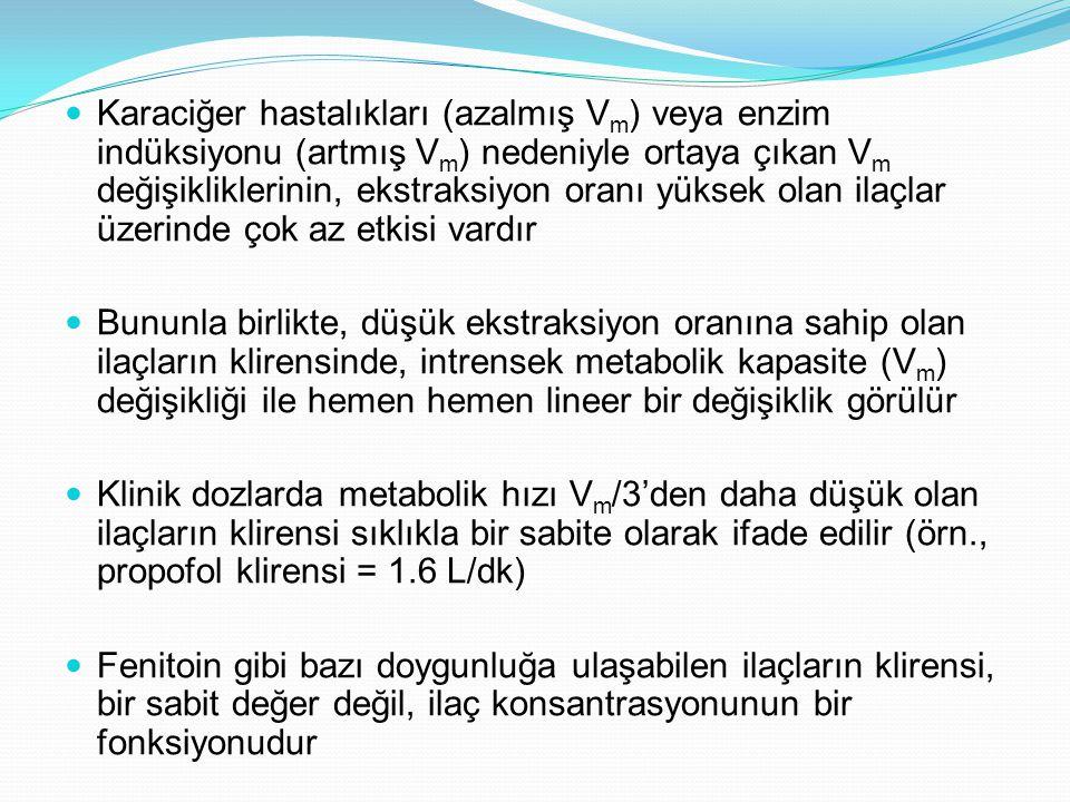Karaciğer hastalıkları (azalmış Vm) veya enzim indüksiyonu (artmış Vm) nedeniyle ortaya çıkan Vm değişikliklerinin, ekstraksiyon oranı yüksek olan ilaçlar üzerinde çok az etkisi vardır