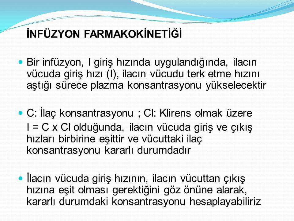 İNFÜZYON FARMAKOKİNETİĞİ