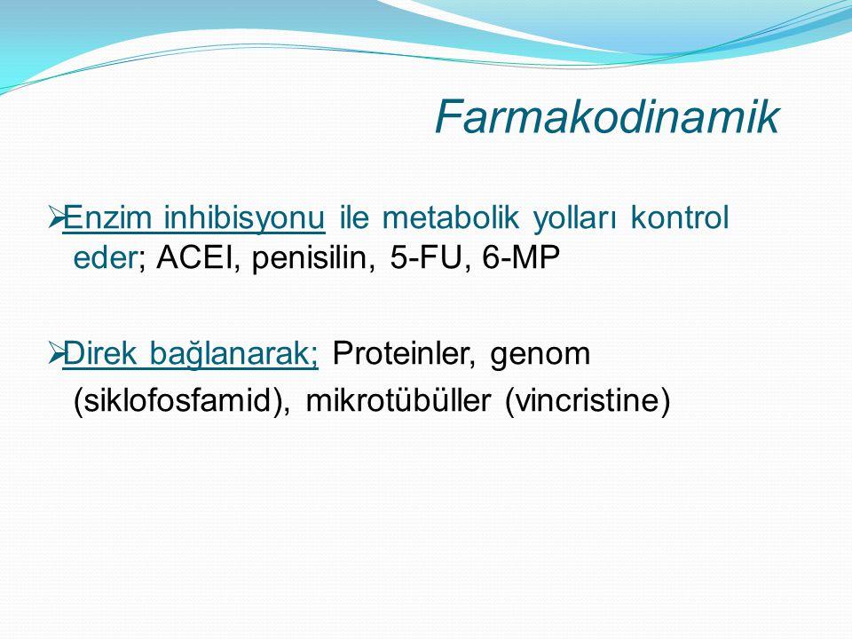 Farmakodinamik Enzim inhibisyonu ile metabolik yolları kontrol