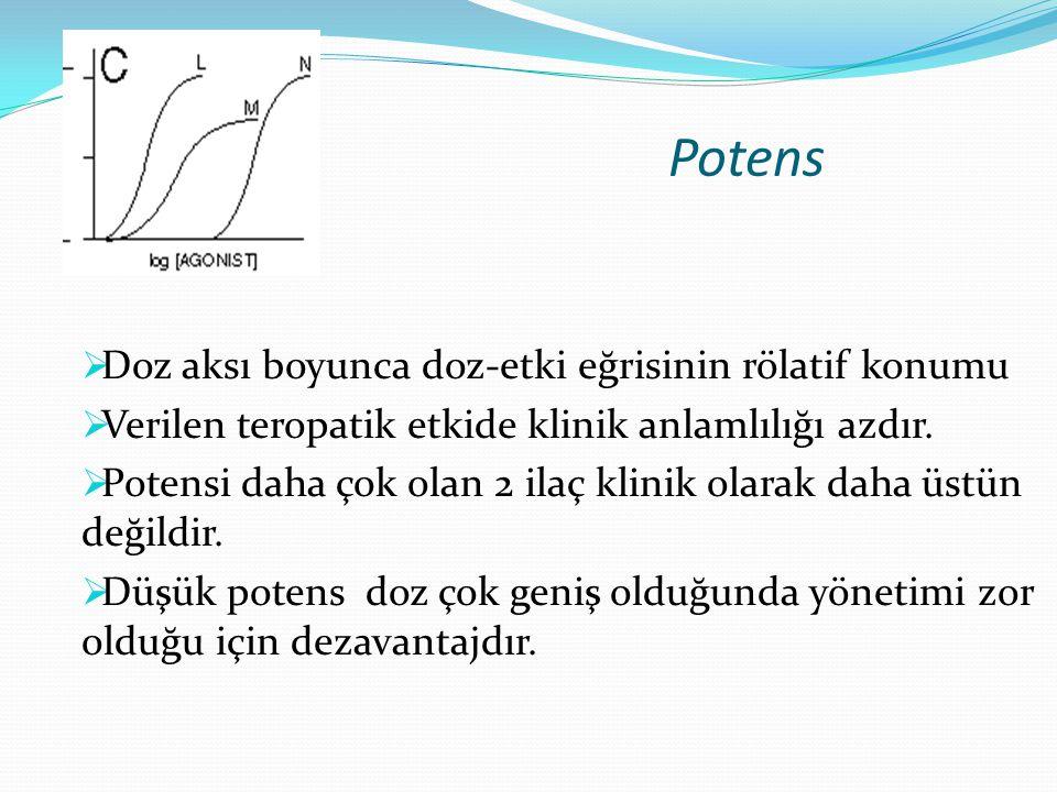 Potens Doz aksı boyunca doz-etki eğrisinin rölatif konumu