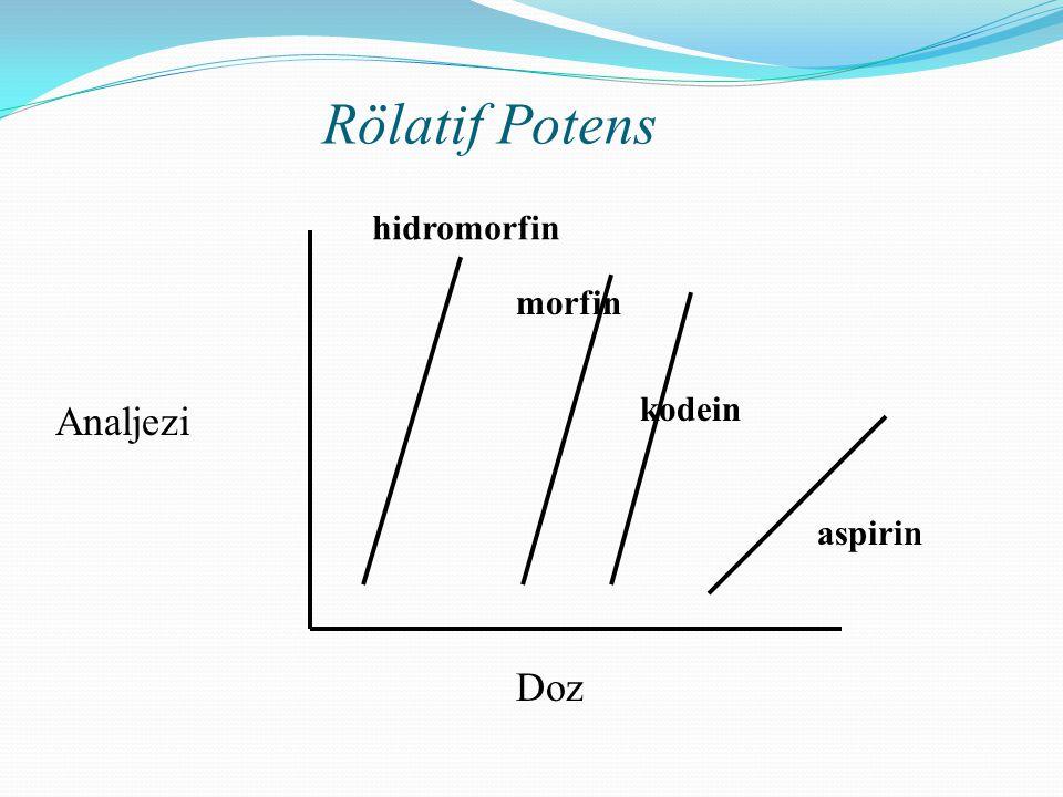 Rölatif Potens hidromorfin morfin kodein Analjezi aspirin Doz