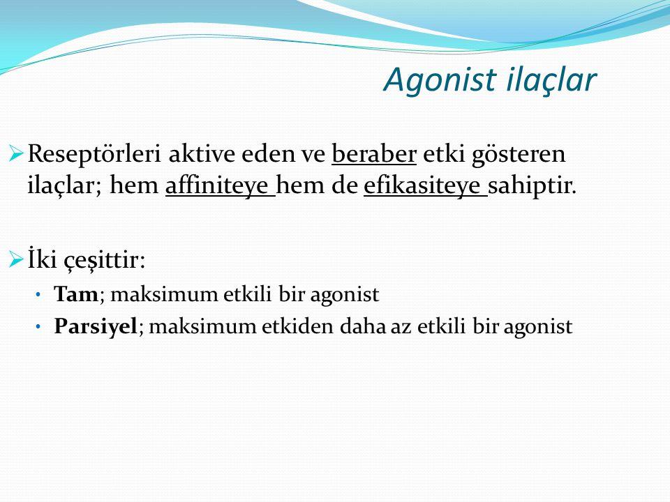Agonist ilaçlar Reseptörleri aktive eden ve beraber etki gösteren ilaçlar; hem affiniteye hem de efikasiteye sahiptir.