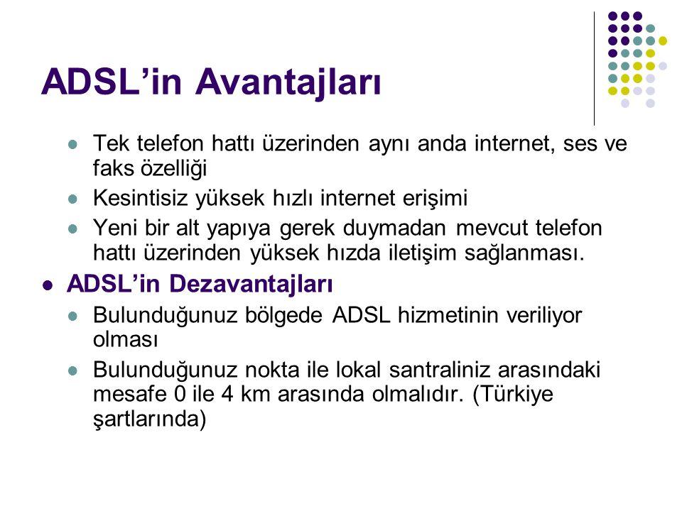 ADSL'in Avantajları ADSL'in Dezavantajları