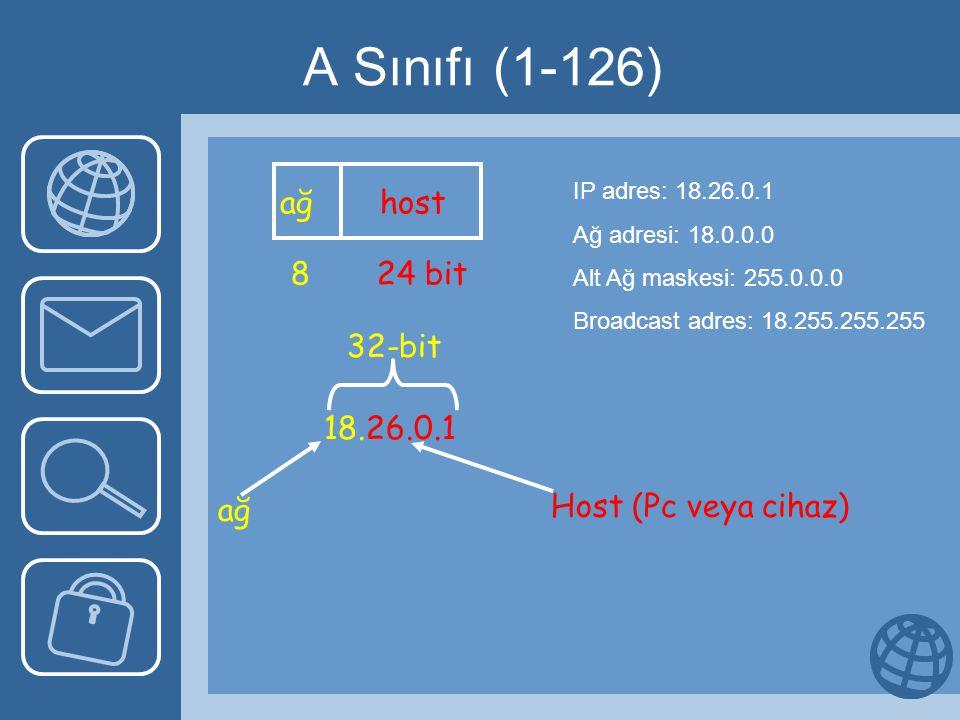 A Sınıfı (1-126) ağ host 8 24 bit 32-bit 18.26.0.1