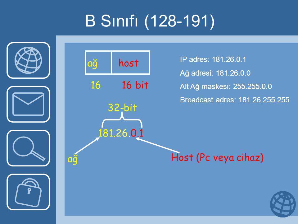 B Sınıfı (128-191) ağ host 16 16 bit 32-bit 181.26.0.1