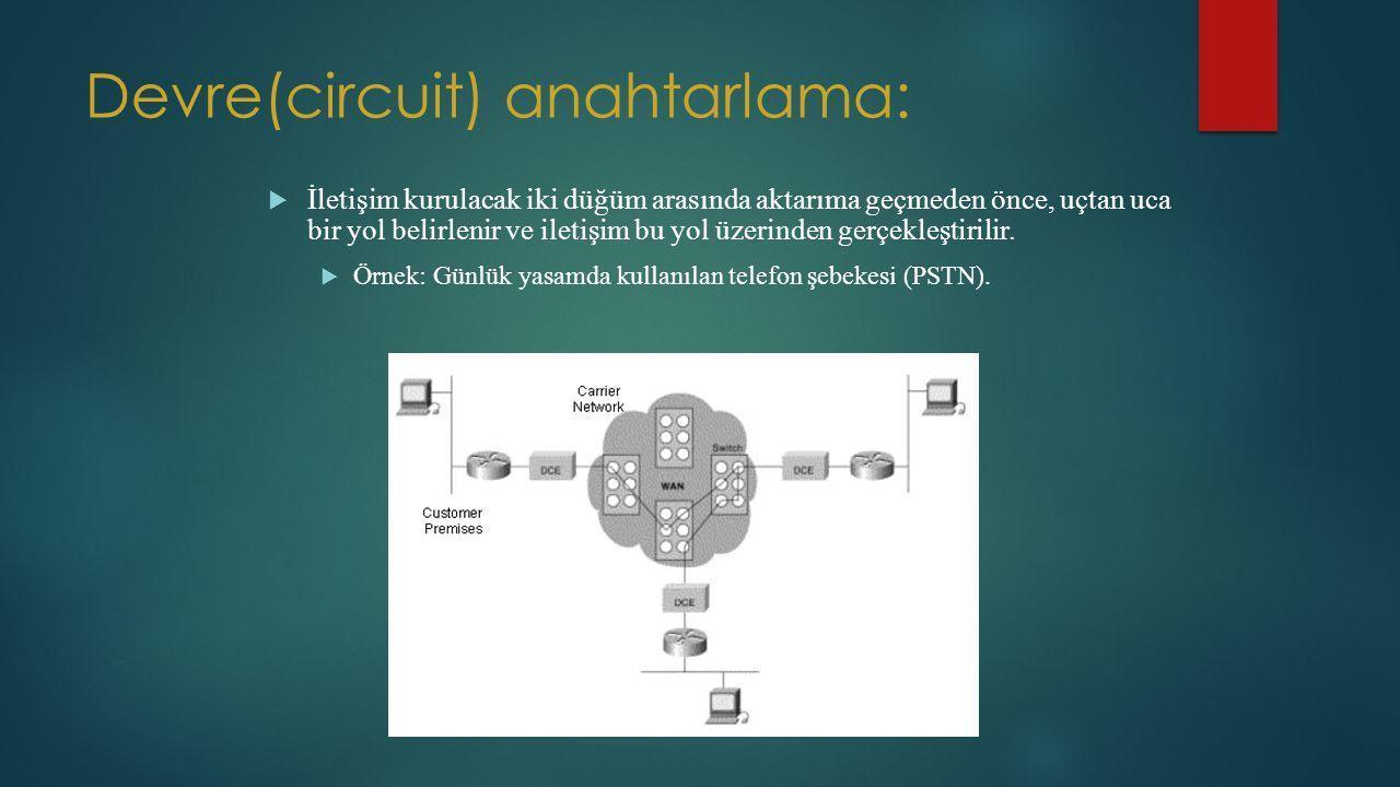 Devre(circuit) anahtarlama: