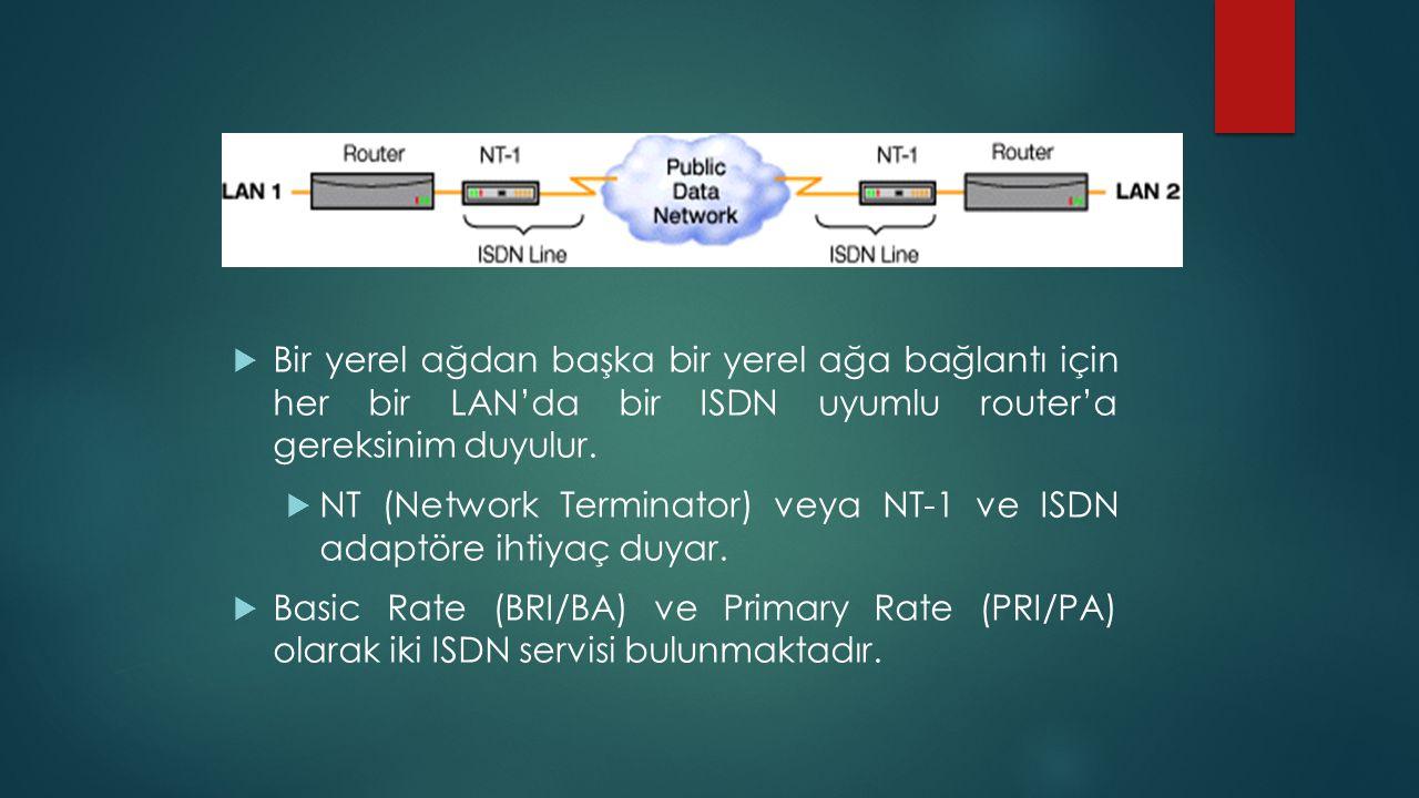 Bir yerel ağdan başka bir yerel ağa bağlantı için her bir LAN'da bir ISDN uyumlu router'a gereksinim duyulur.