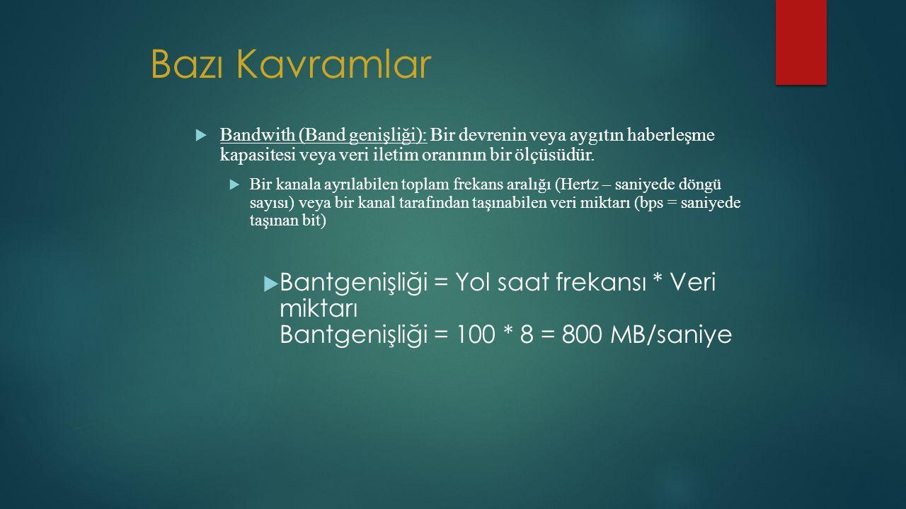 Bazı Kavramlar Bandwith (Band genişliği): Bir devrenin veya aygıtın haberleşme kapasitesi veya veri iletim oranının bir ölçüsüdür.