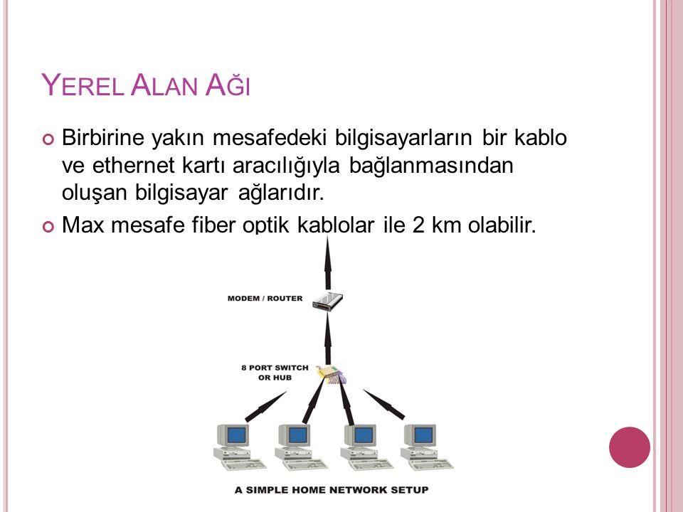 Yerel Alan Aği Birbirine yakın mesafedeki bilgisayarların bir kablo ve ethernet kartı aracılığıyla bağlanmasından oluşan bilgisayar ağlarıdır.