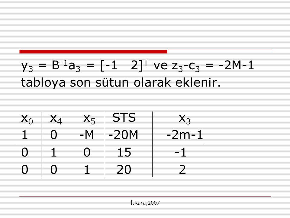 tabloya son sütun olarak eklenir. x0 x4 x5 STS x3 1 0 -M -20M -2m-1