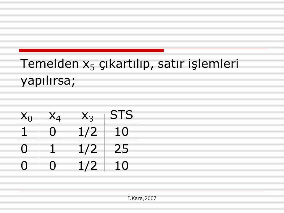 Temelden x5 çıkartılıp, satır işlemleri yapılırsa; x0 x4 x3 STS