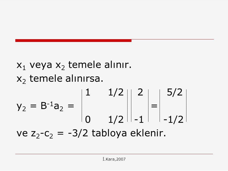 ve z2-c2 = -3/2 tabloya eklenir.