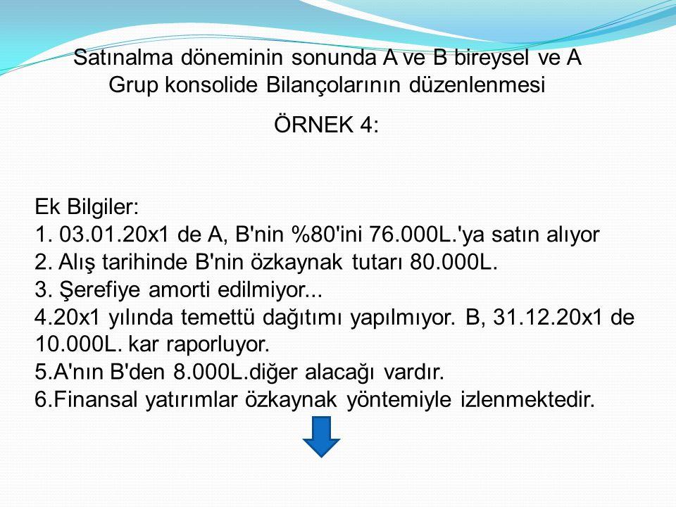 Satınalma döneminin sonunda A ve B bireysel ve A Grup konsolide Bilançolarının düzenlenmesi