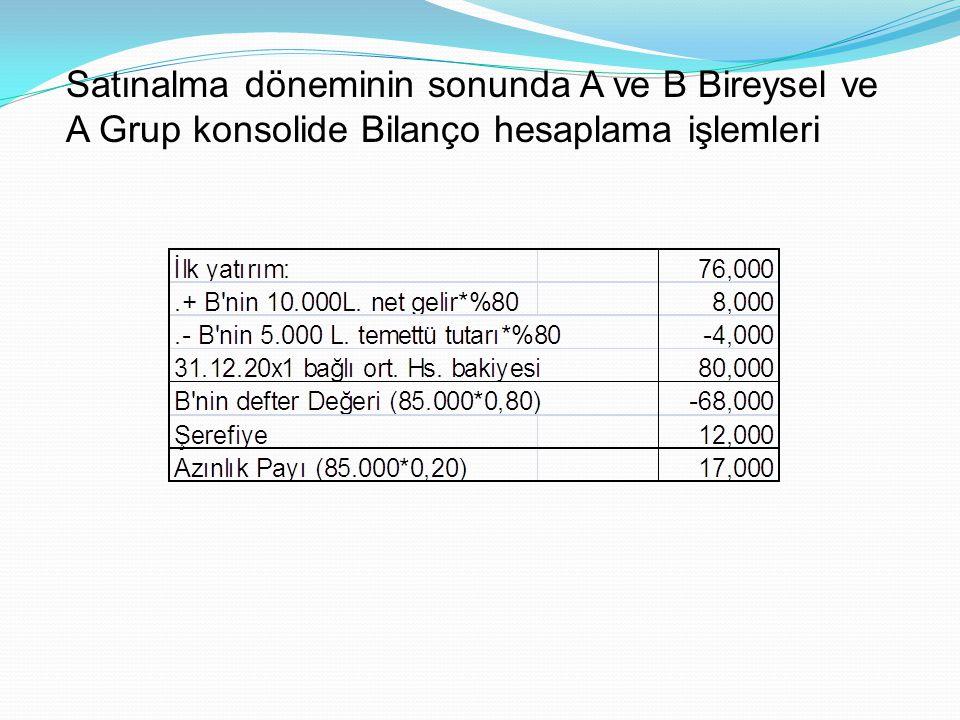 Satınalma döneminin sonunda A ve B Bireysel ve A Grup konsolide Bilanço hesaplama işlemleri