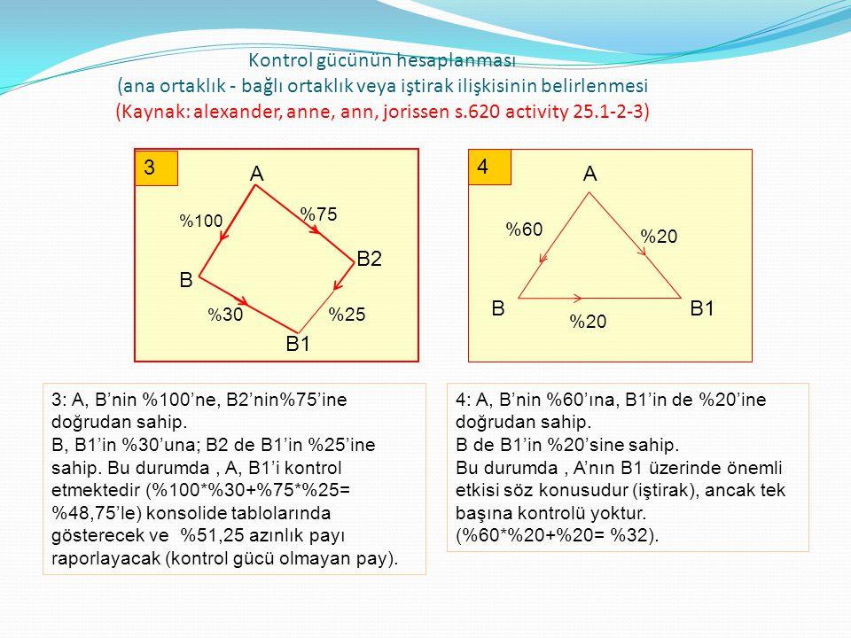 Kontrol gücünün hesaplanması (ana ortaklık - bağlı ortaklık veya iştirak ilişkisinin belirlenmesi (Kaynak: alexander, anne, ann, jorissen s.620 activity 25.1-2-3)
