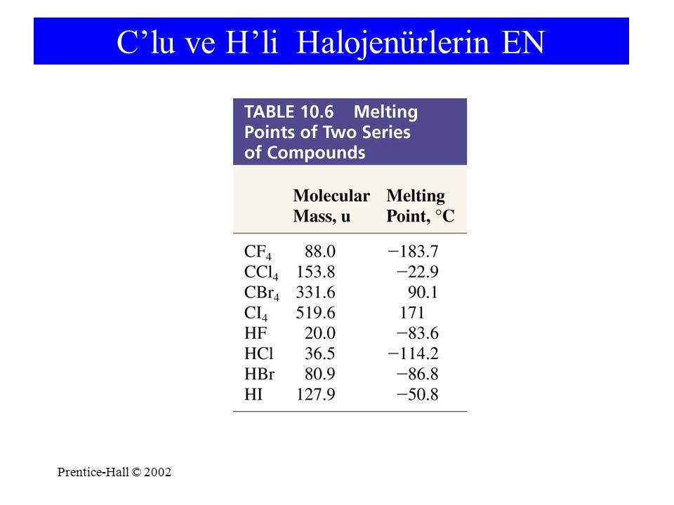 C'lu ve H'li Halojenürlerin EN