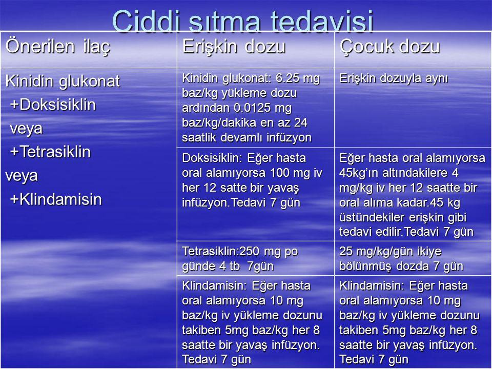 Ciddi sıtma tedavisi Önerilen ilaç Erişkin dozu Çocuk dozu