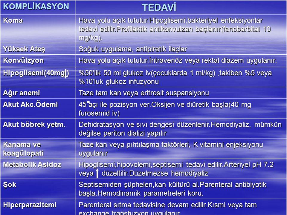 TEDAVİ KOMPLİKASYON Koma