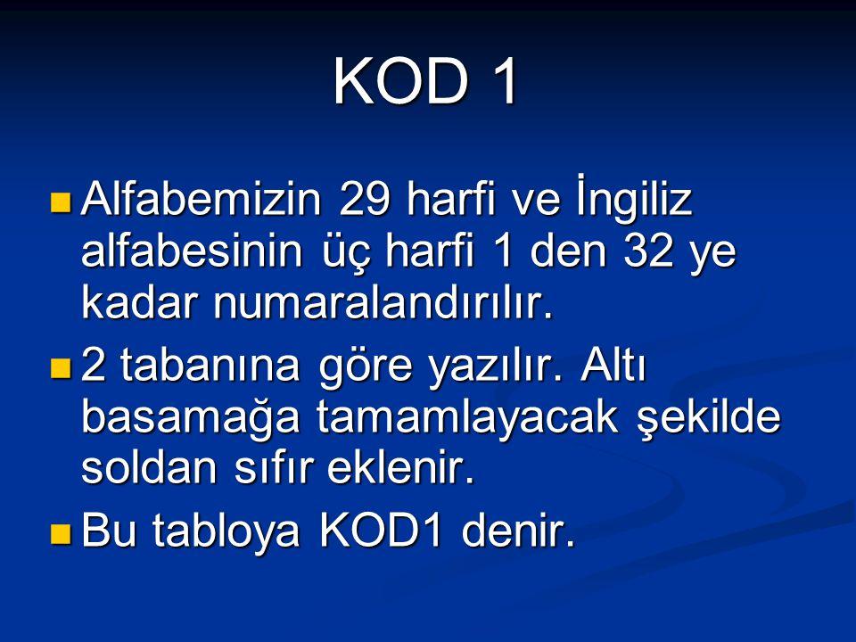 KOD 1 Alfabemizin 29 harfi ve İngiliz alfabesinin üç harfi 1 den 32 ye kadar numaralandırılır.