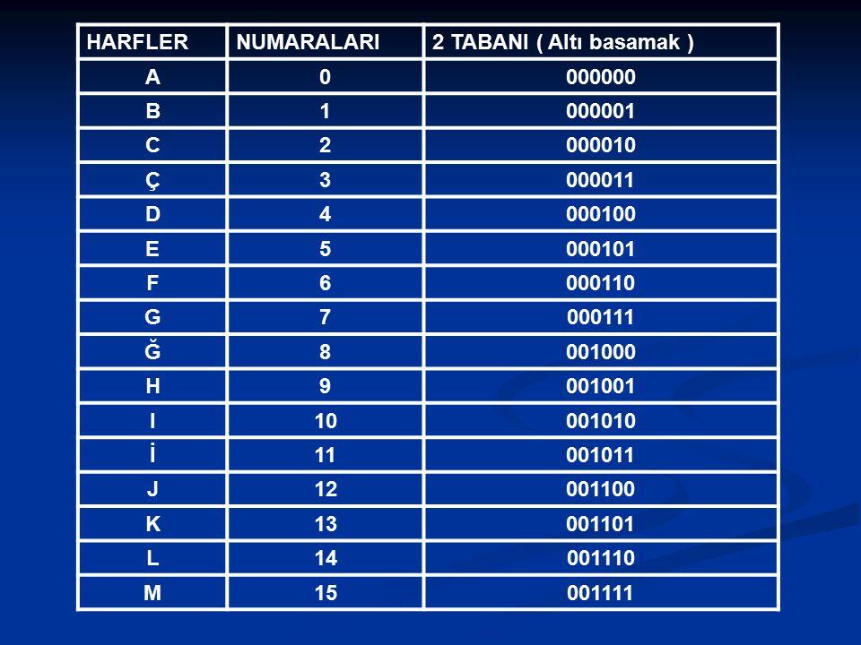 HARFLER NUMARALARI. 2 TABANI ( Altı basamak ) A. 000000. B. 1. 000001. C. 2. 000010. Ç. 3.