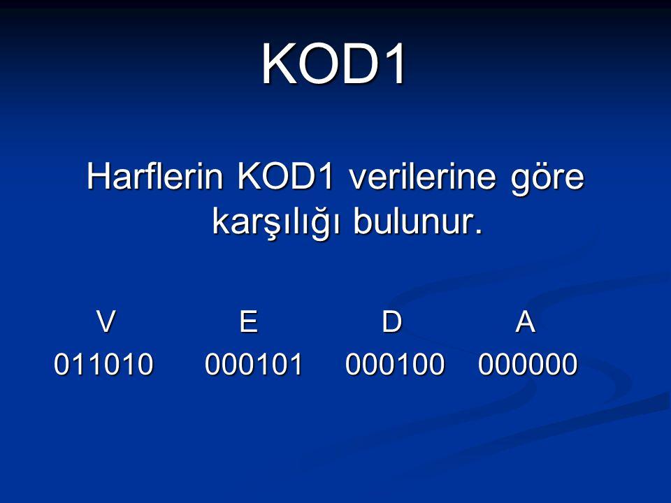 Harflerin KOD1 verilerine göre karşılığı bulunur.