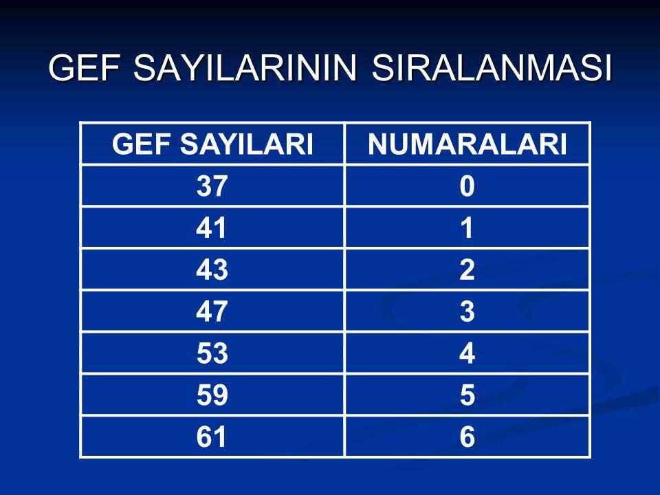 GEF SAYILARININ SIRALANMASI