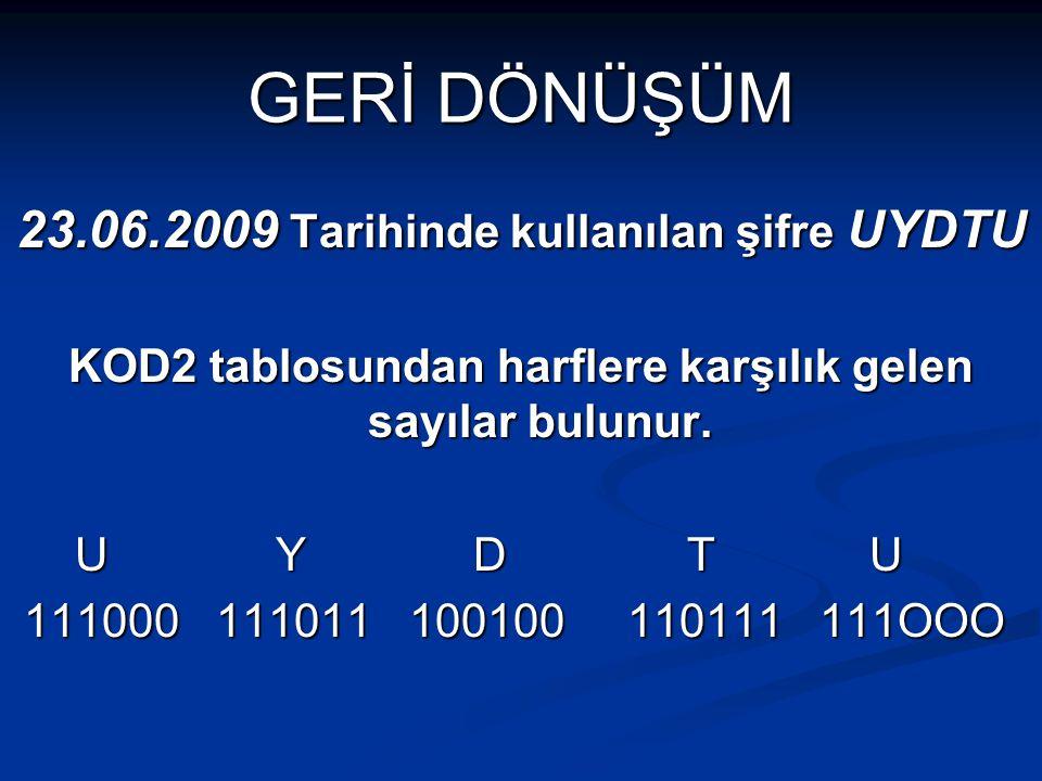 GERİ DÖNÜŞÜM 23.06.2009 Tarihinde kullanılan şifre UYDTU