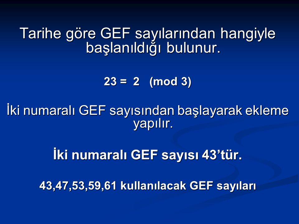 Tarihe göre GEF sayılarından hangiyle başlanıldığı bulunur.