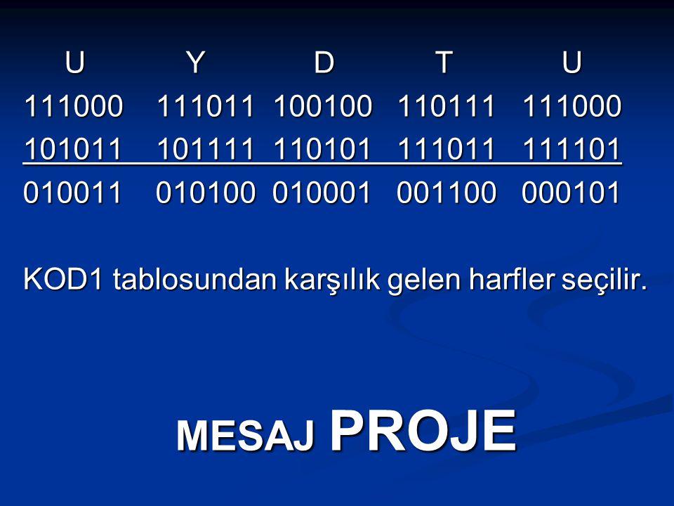 U Y D T U 111000 111011 100100 110111 111000.