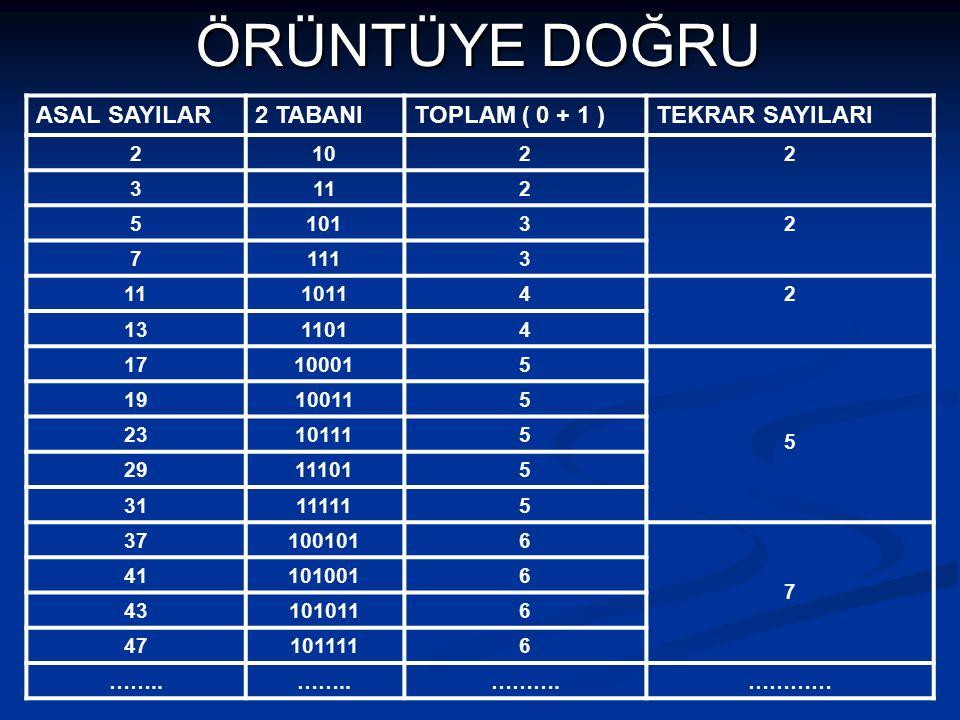 ÖRÜNTÜYE DOĞRU ASAL SAYILAR 2 TABANI TOPLAM ( 0 + 1 ) TEKRAR SAYILARI