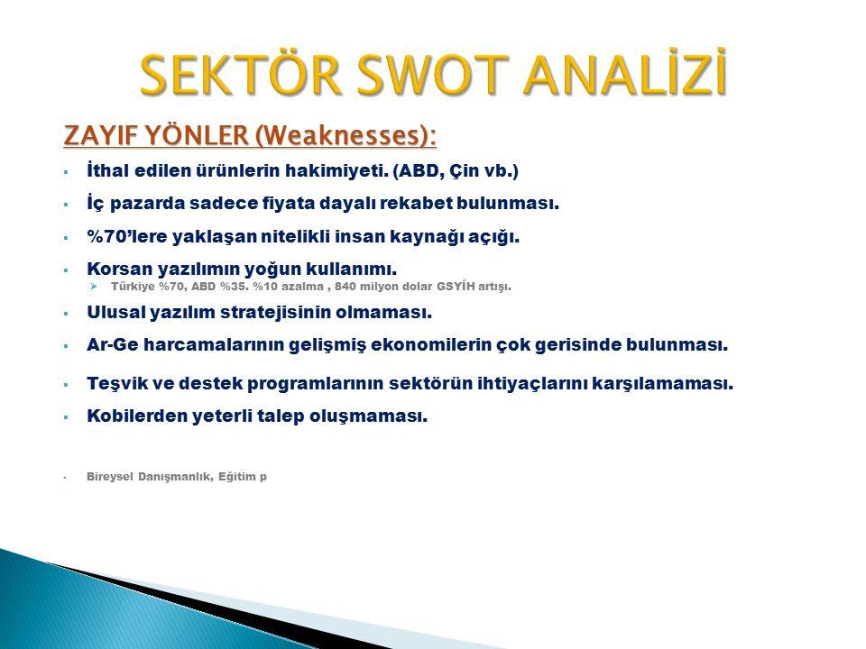 SEKTÖR SWOT ANALİZİ ZAYIF YÖNLER (Weaknesses):