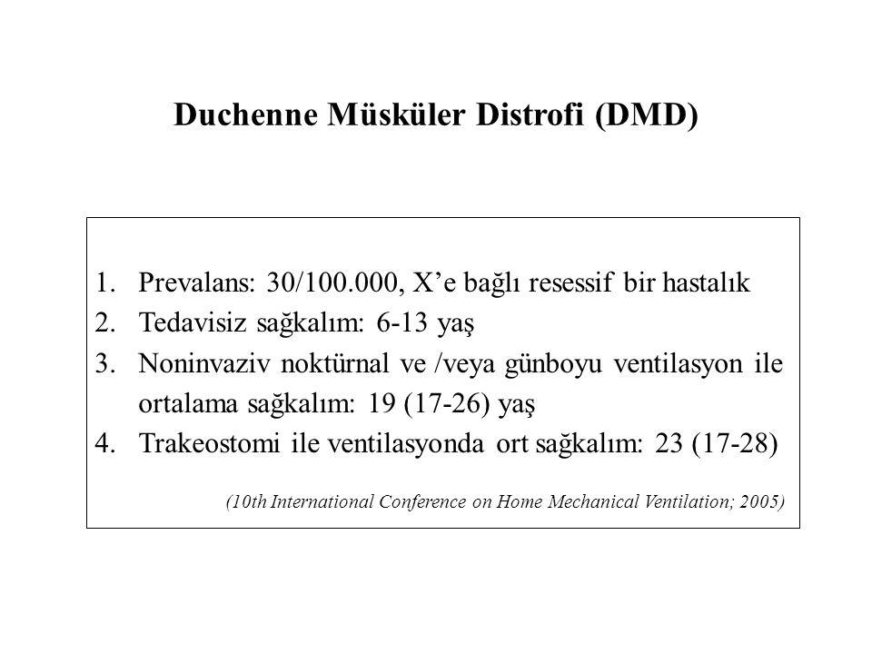 Duchenne Müsküler Distrofi (DMD)