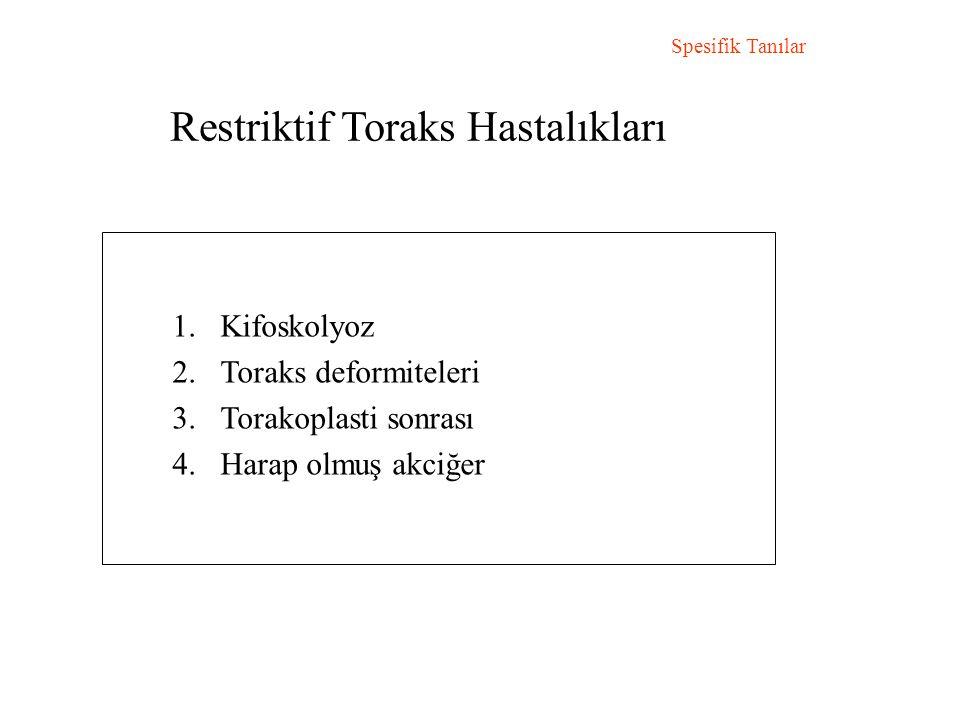 Restriktif Toraks Hastalıkları