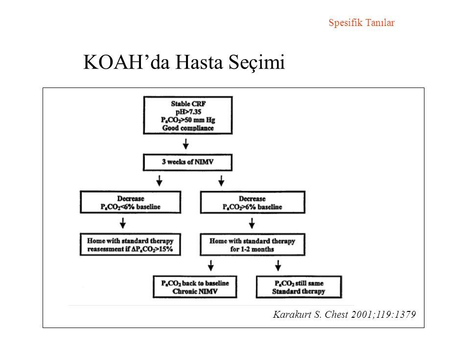 Spesifik Tanılar KOAH'da Hasta Seçimi Karakurt S. Chest 2001;119:1379